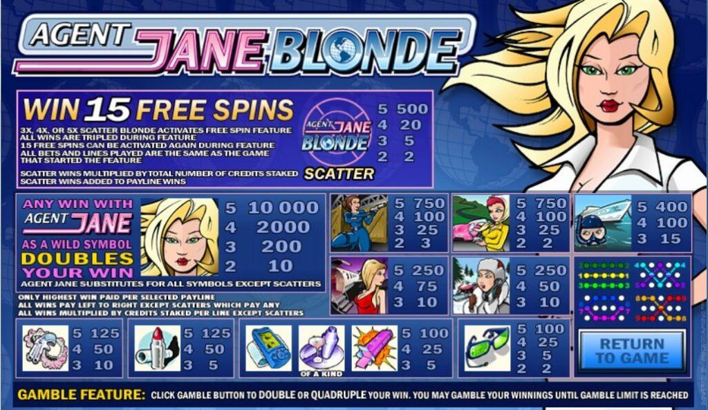 agent blonde slots online