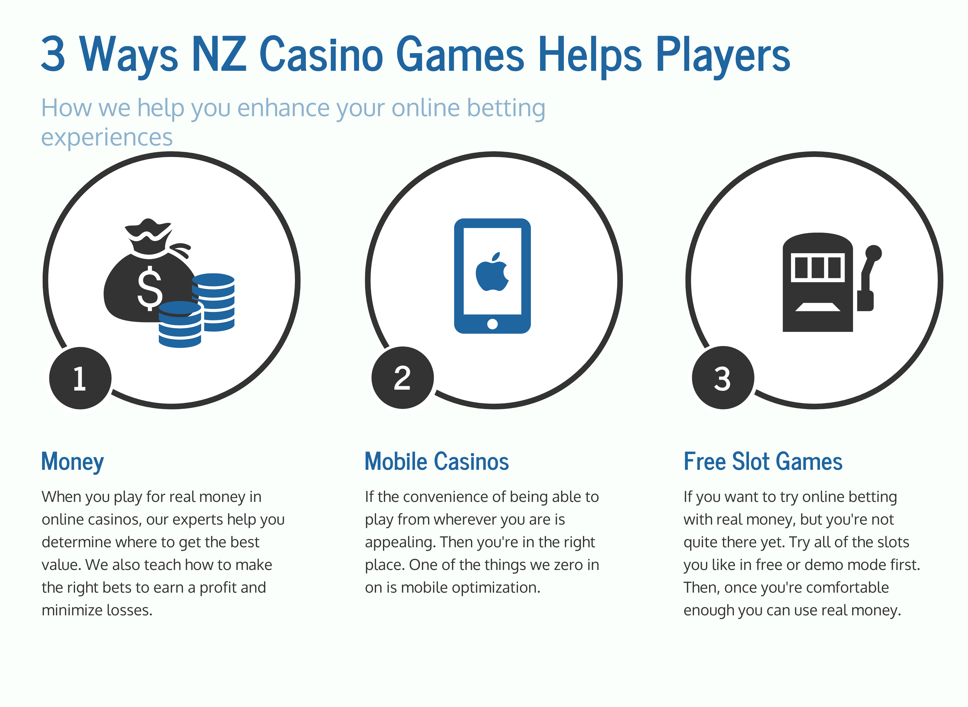 G'Day Casino Bonus