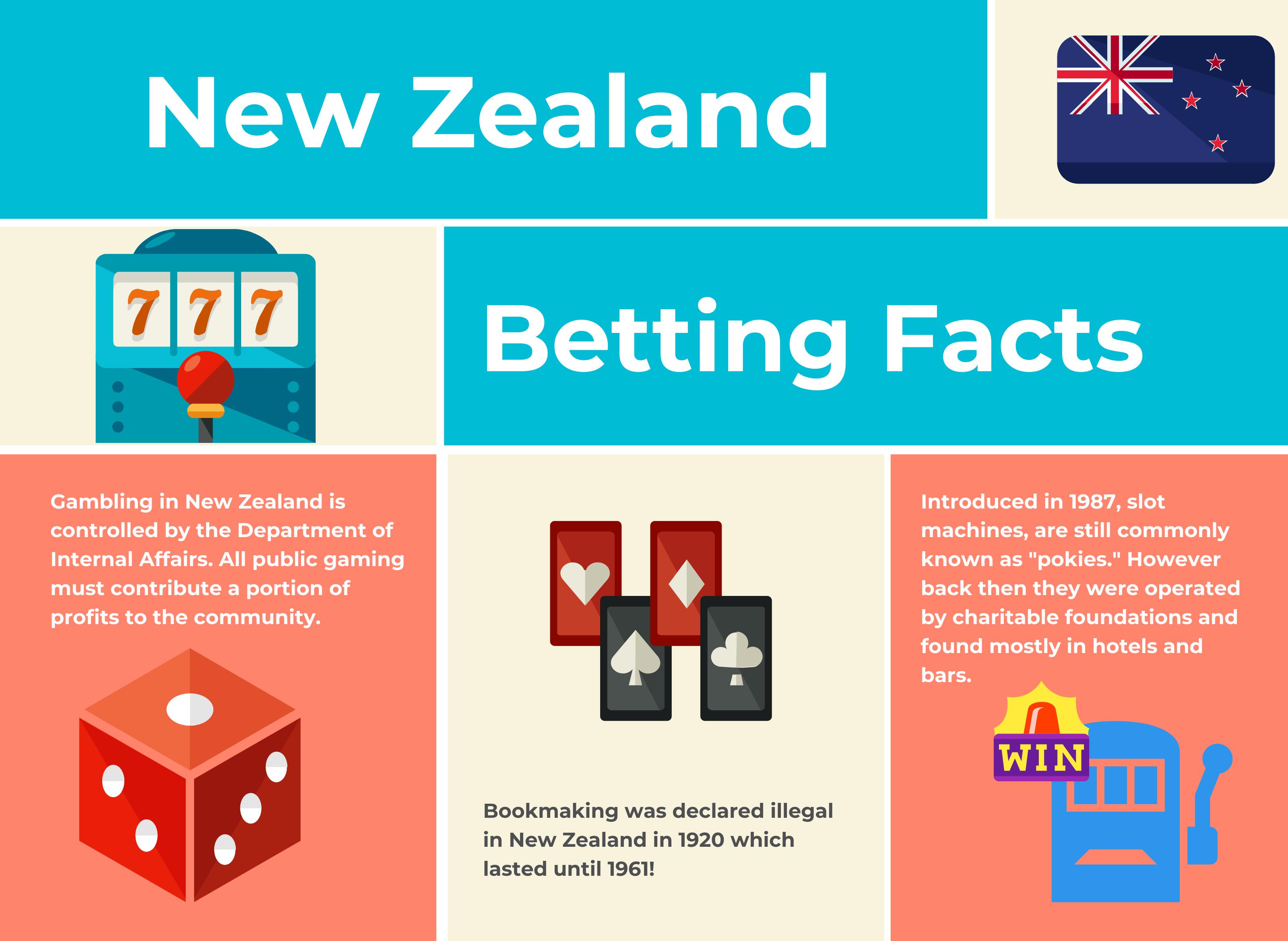 the Best Online Casino NZ
